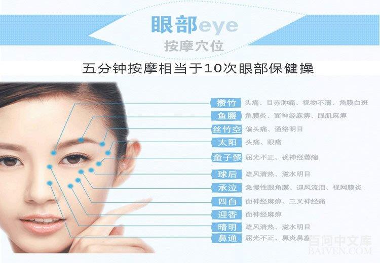 贝立凯护眼仪的作用和评价